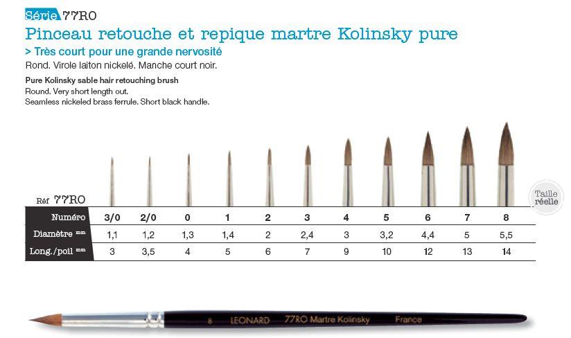 Αποτέλεσμα εικόνας για kolinsky sable leonard
